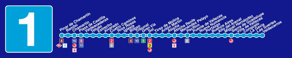 Plano Del Metro De Madrid Plano Completo Y Turístico Tarifas
