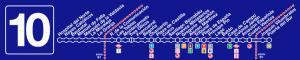 Plano línea 10 Metro de Madrid