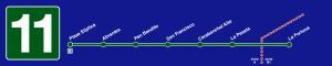 Plano línea 11 Metro de Madrid