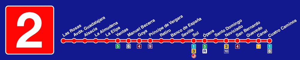 Ruta metro santo domingo mapa hd images wallpaper for Metro santo domingo madrid