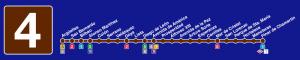 Plano línea 4 Metro de Madrid