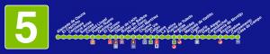 Plano línea 5 Metro de Madrid