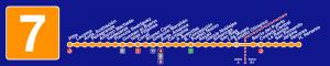 Plano línea 7 Metro de Madrid
