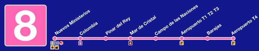Plano línea 8 Metro de Madrid
