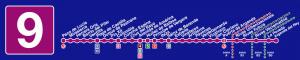 Plano línea 9 Metro de Madrid