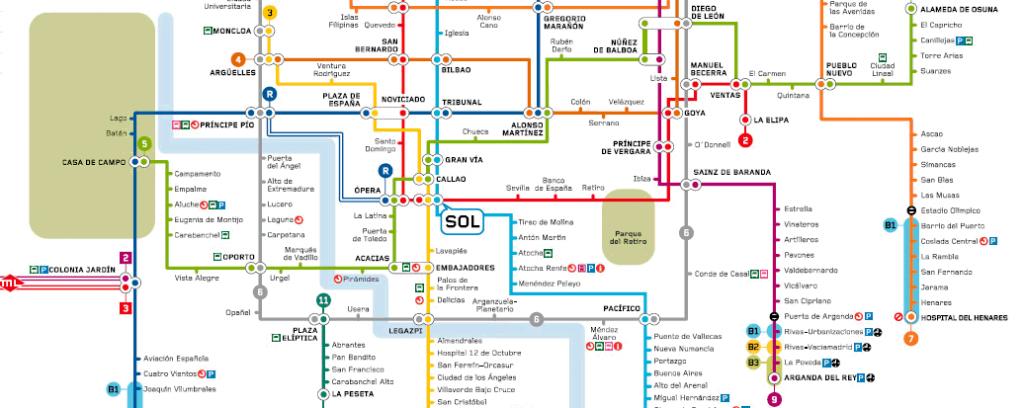 Planos Metros de España