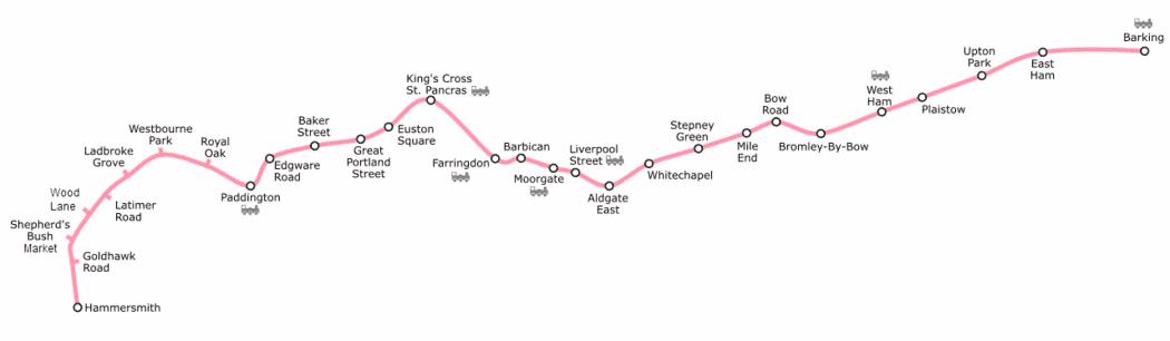 Plano Metro Londres línea Hammersmith