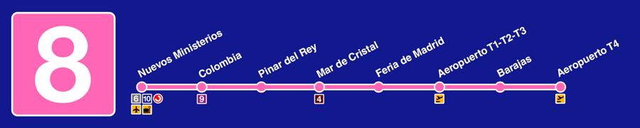plano línea 8 del metro de madrid
