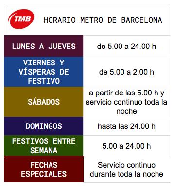 Metro de Barcelona horarios