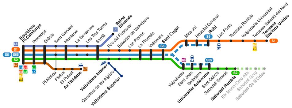 Plano Metro Barcelona Línea Barcelona Vallés