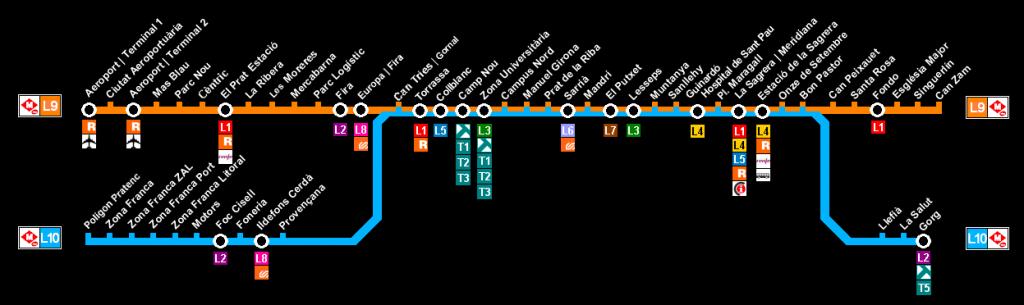Plano Metro Barcelona Líneas 9 y 10