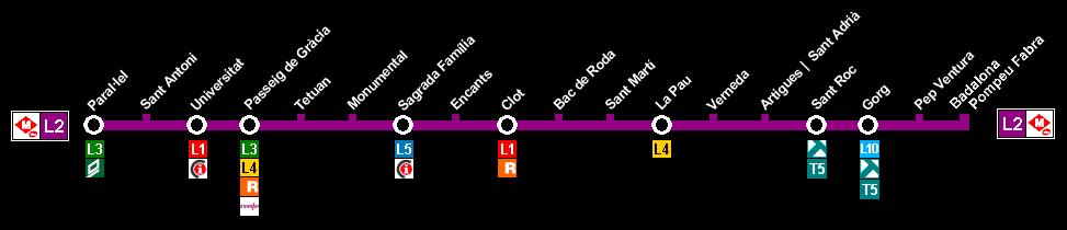 Plano Metro Barcelona línea 2