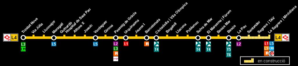 Plano Metro Barcelona línea 4