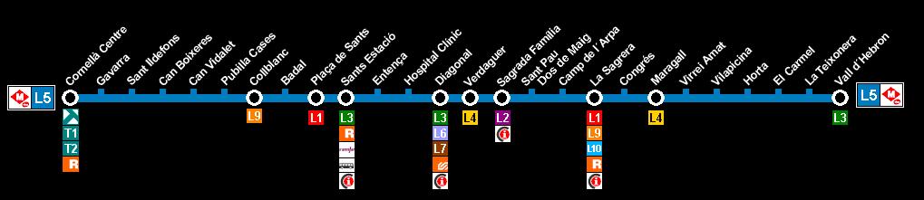 Plano Metro Barcelona línea 5