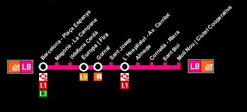 Plano Metro Barcelona línea 8