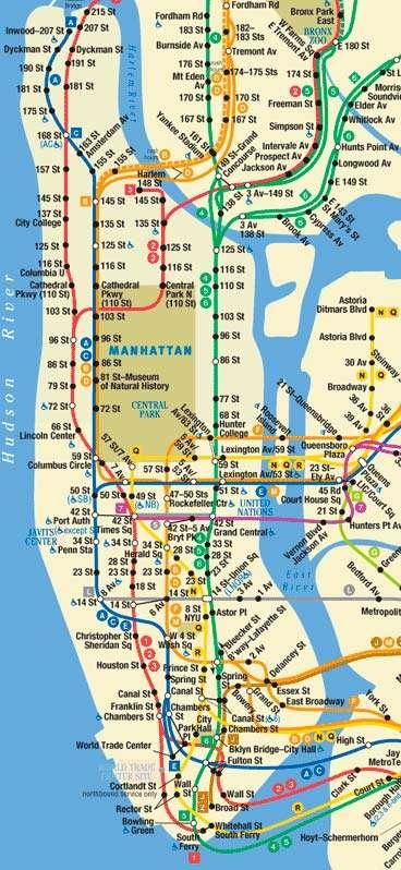 Plano Metro de Manhattan