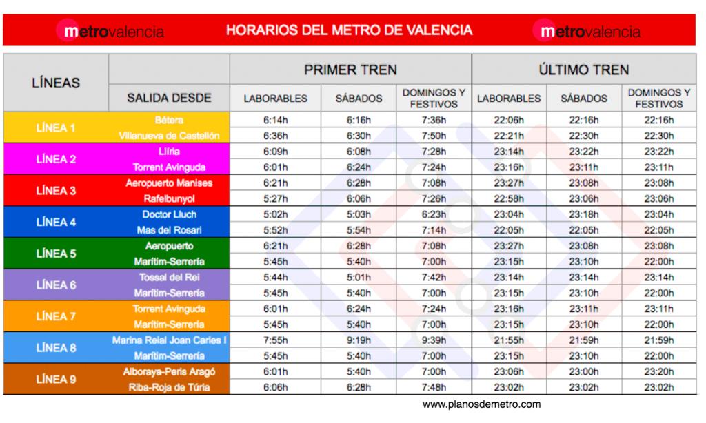 Metro Valencia horarios