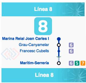 Plano Metro Valencia línea 8