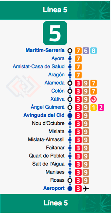 Plano Metro de Valencia línea 5