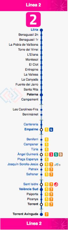 Plano del Metro de Valencia línea 2