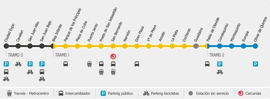 Plano línea 1 Metro Sevilla