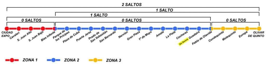 Tarifas Metro Sevilla