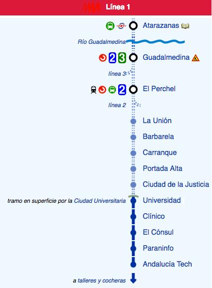 línea 1 de Metro de Málaga plano