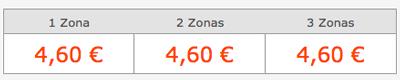 precio billete día completo