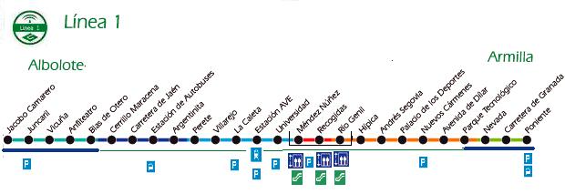 metro granada línea 1
