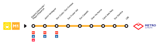 Línea 1 Metro Palma Mallorca