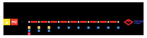 línea 2 Metro Palma de Mallorca